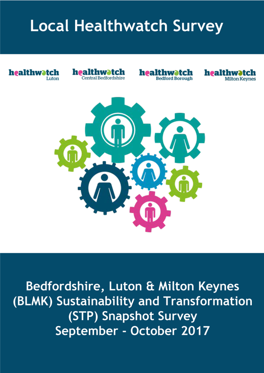 Local Healthwatch Survey