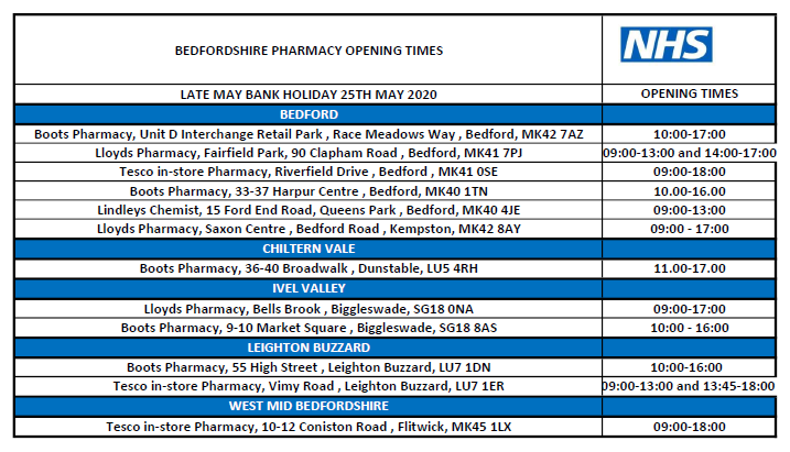 Bedfordshire pharmacy opening times bank holiday